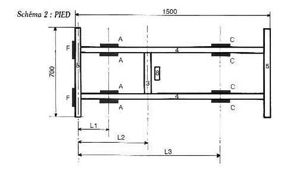 Figura 2 - Parte inferior
