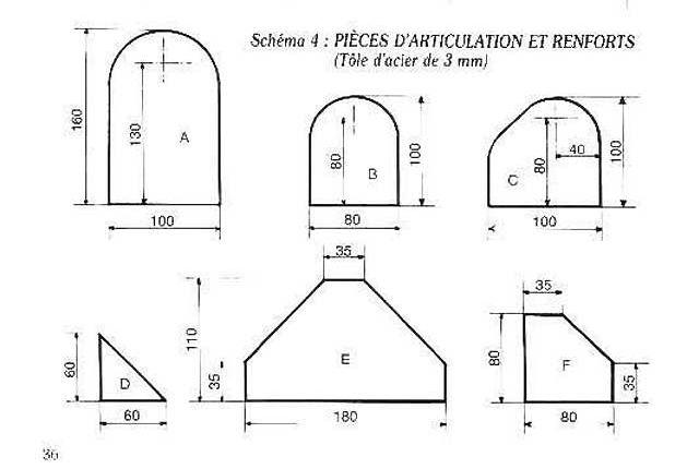 Figura 4 - Piezas accesorias