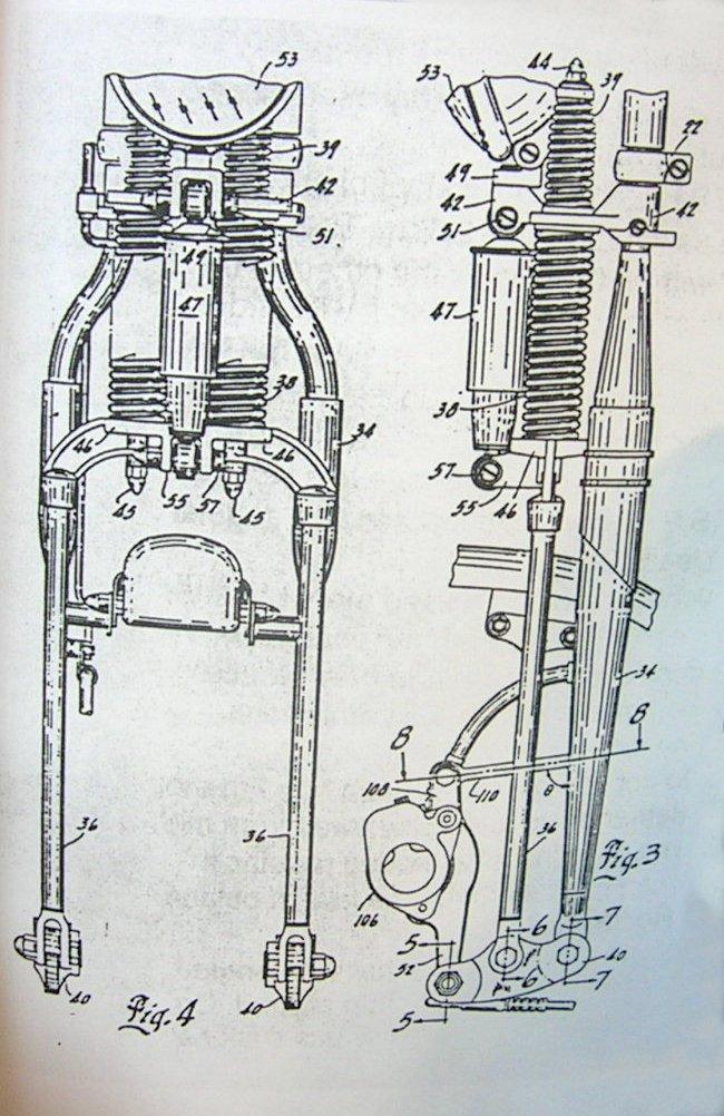 """Patente de la horquilla delantera """"Springer"""""""