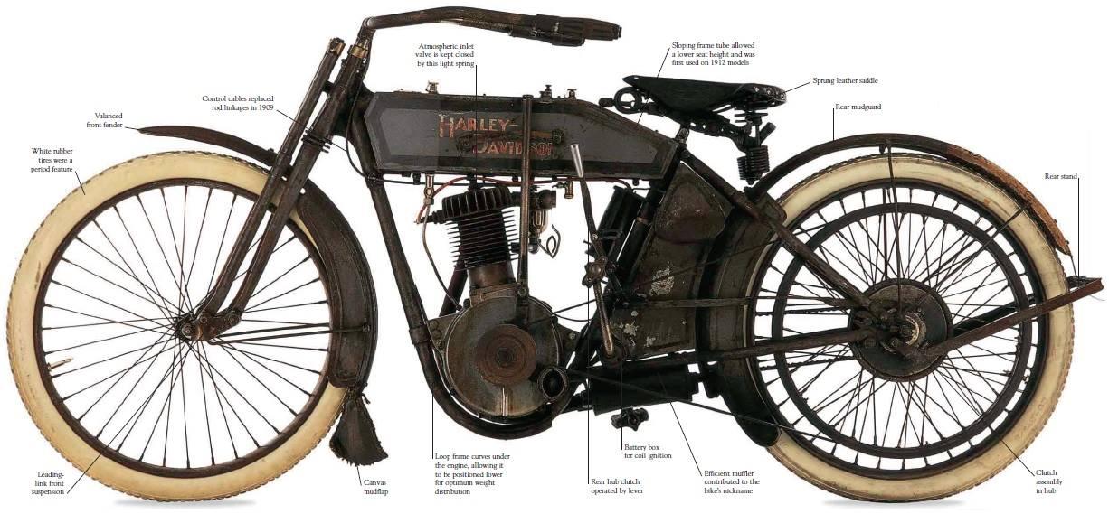 1910 - Modelo 6 S