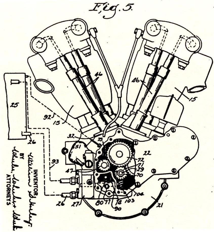 Patente del motor Knucklehead