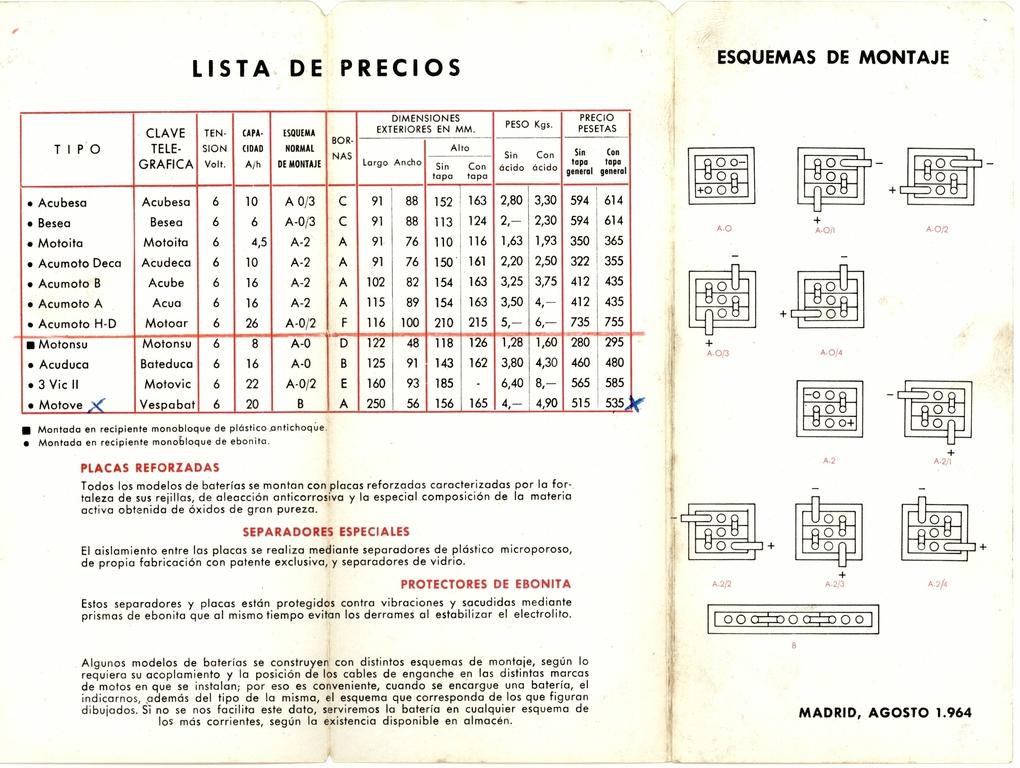 1964 - Precios baterías