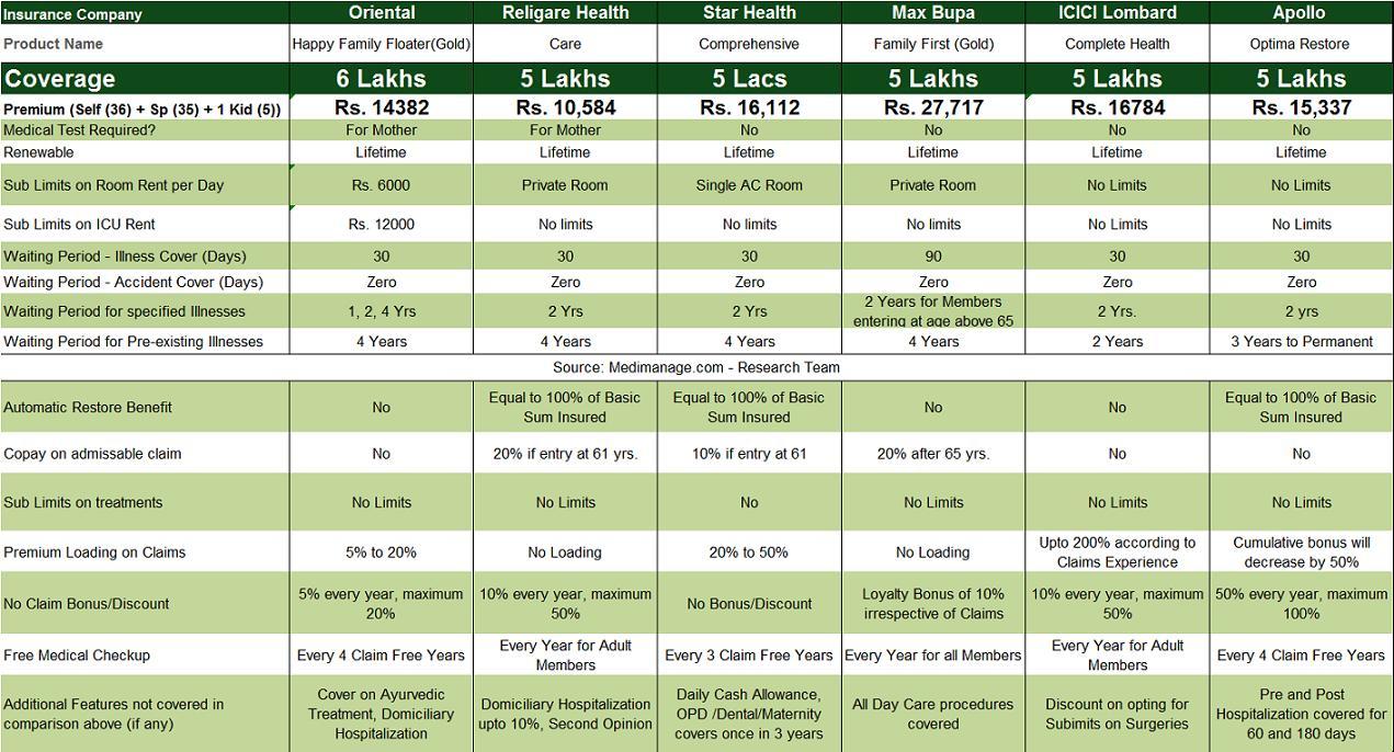 tabla comparativa seguros
