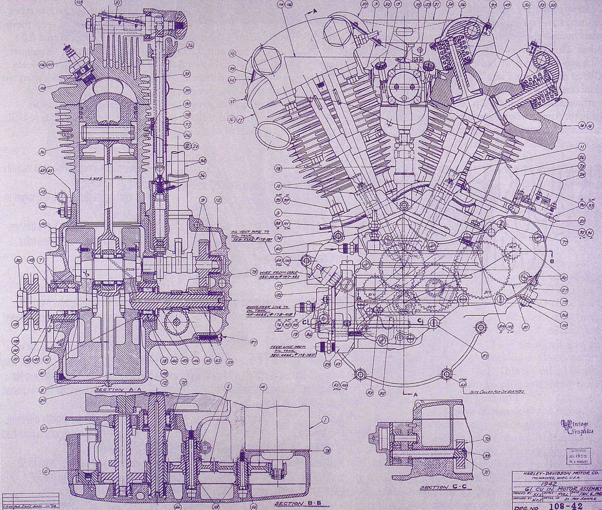 Blueprint del motor Knucklehead OHV