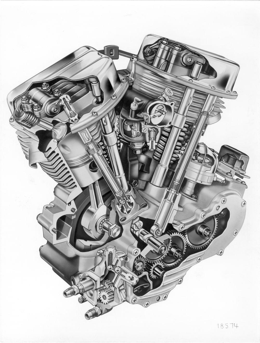 Vista interior de un motor OHV Panhead