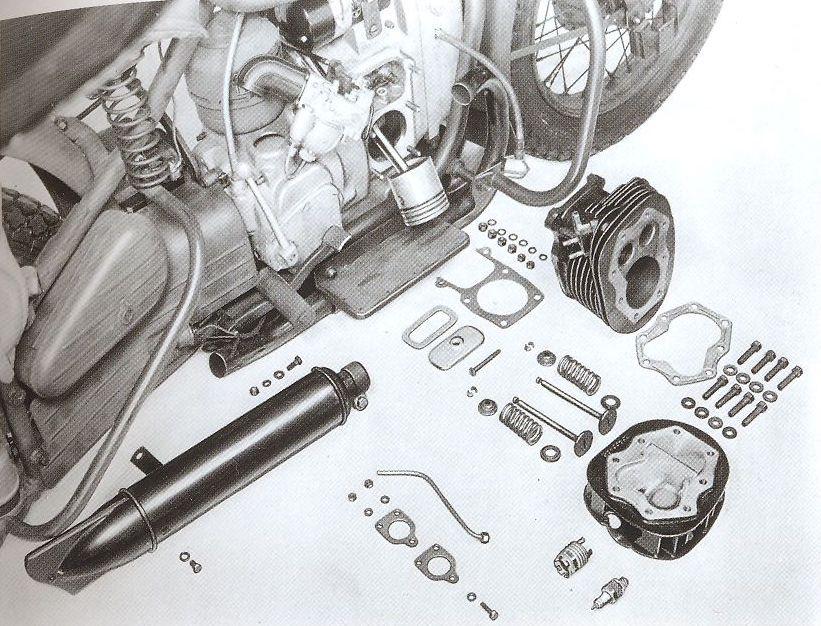 Motor XA - Despiece cilindro derecho