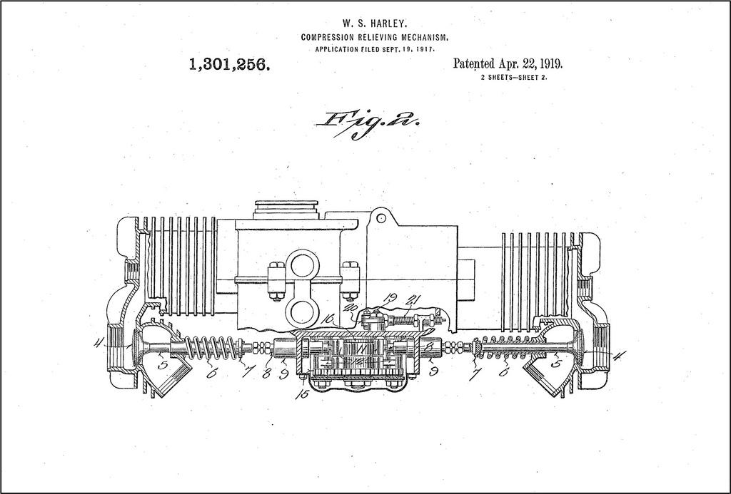 1919 - Patente del sistema de distribución