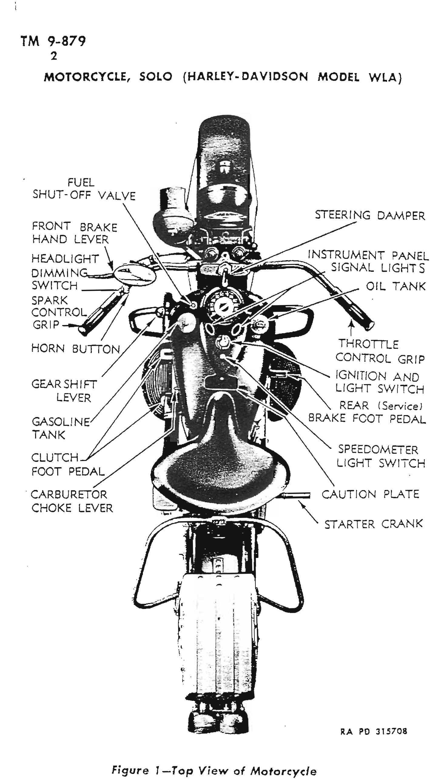 Vista superior y descripción de los mandos