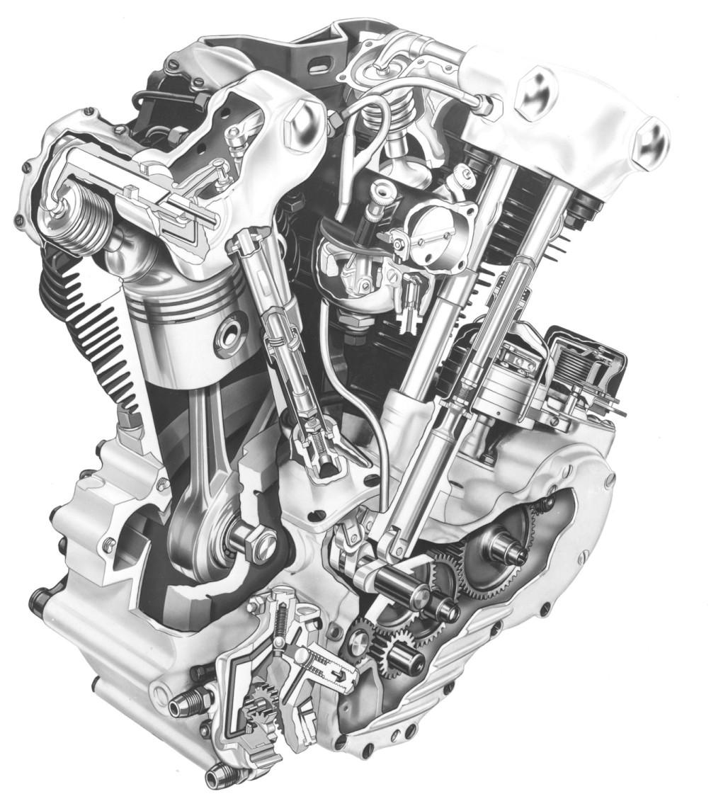 Interior del motor Knucklehead