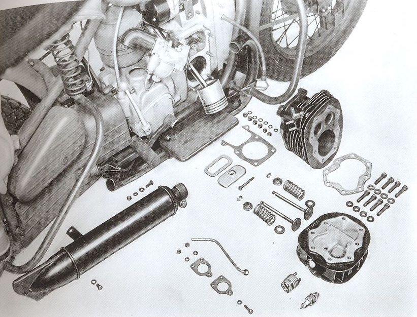 Despiece motor XA