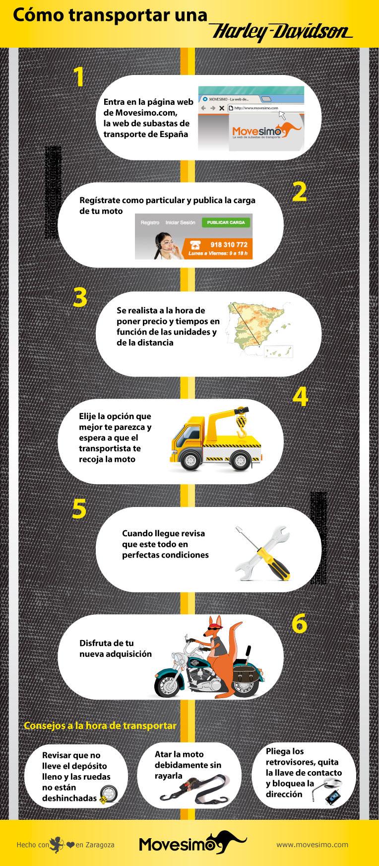 Aquí te explicamos como transportar una Harley-Davidson