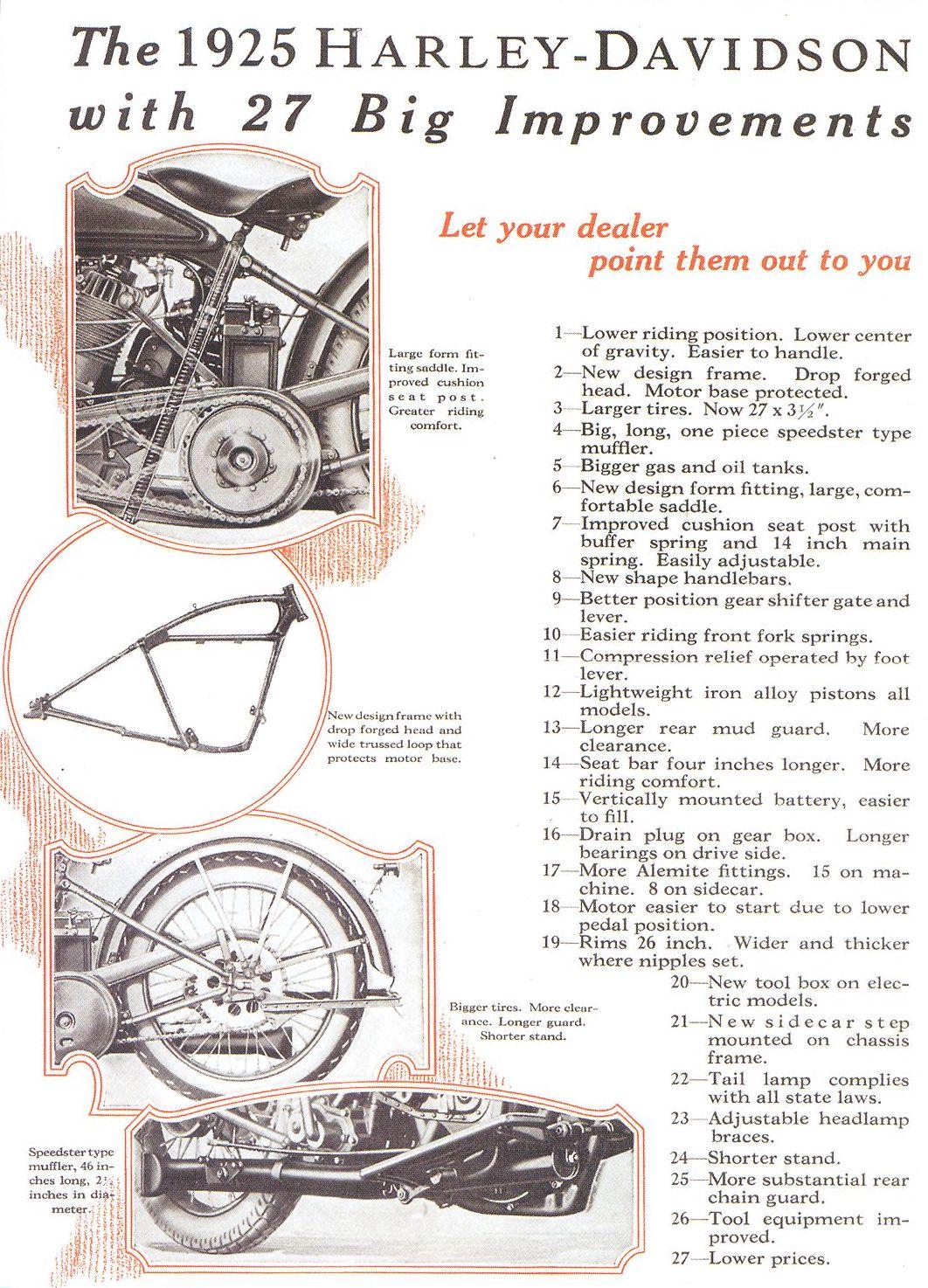 Las 27 grandes mejoras de 1925