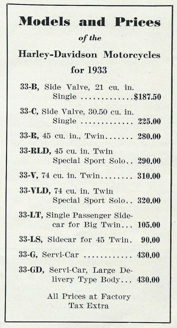 Tabla de precios de 1933