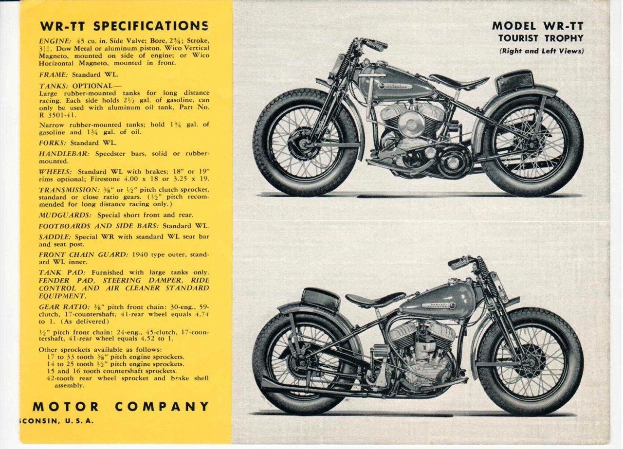 Modelo WR-TT de competición