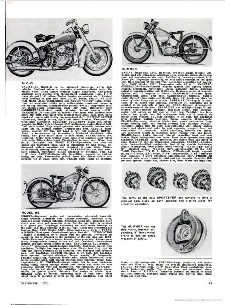 1957 - Harley-Davidson - folleto