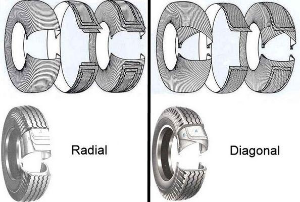 Neumático radial y diagonal