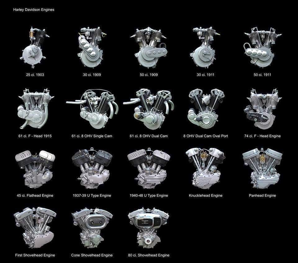 Motores Harley-Davidson