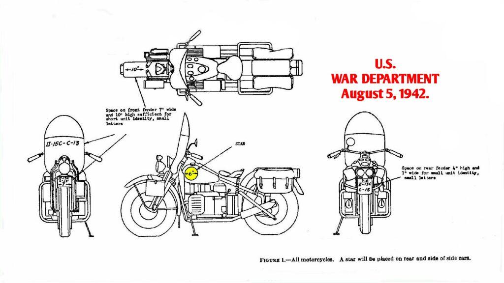 Modelo XA - Idenficación militar