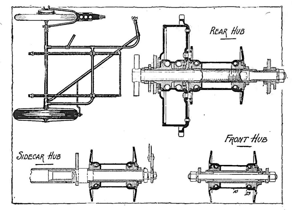 1917 - Ruedas intercambiables con el sidecar