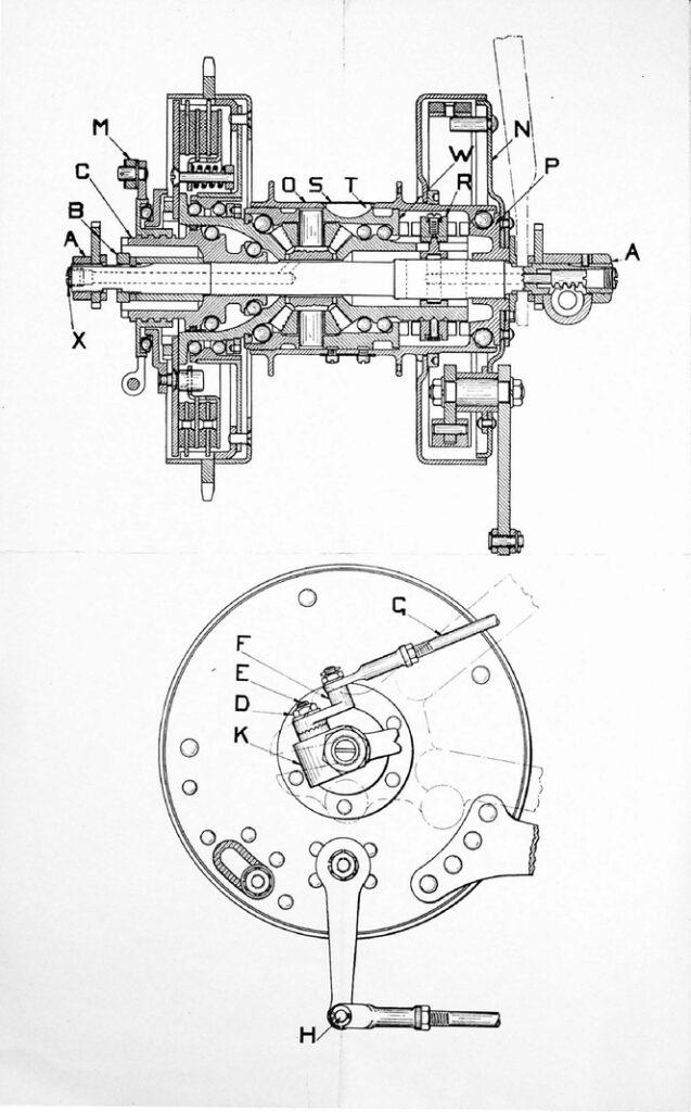 1911 - harley-davidson ajuste dos velocidades