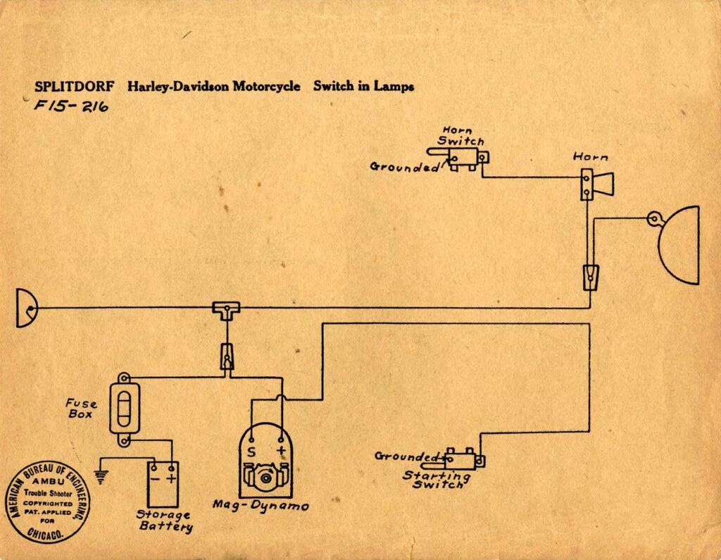 1915 - Esquema eléctrico REMY