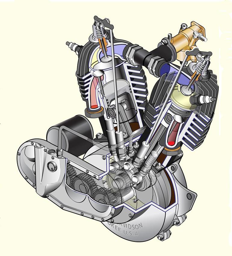 Motor de 1920 seccionado